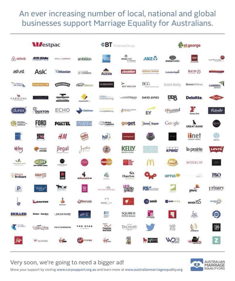 Australian Businesses