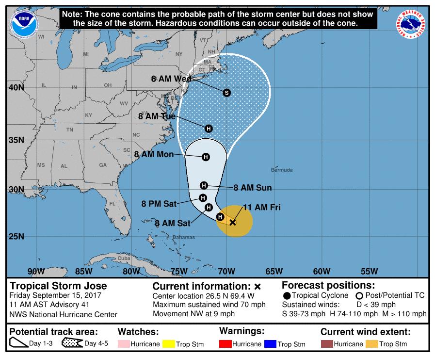 hurricane jose