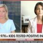 Misinformation-Pushing FOX Host Ainsley Earhardt is 'Shocked' Children are Testing Positive for Coronavirus: 'I Had Heard Kids Really Don't Get It' — WATCH